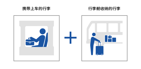 Luggage restriction